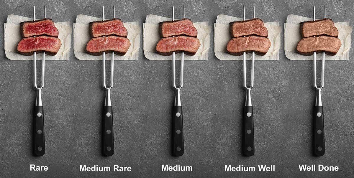 Degrees of doneness with labels showing different beef temperatures